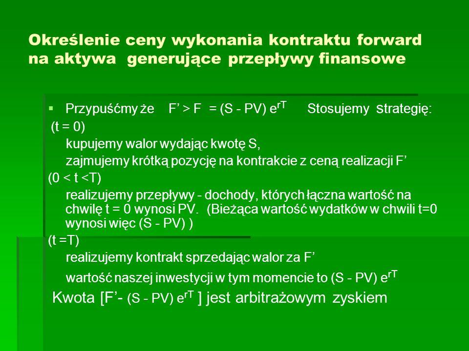 Kwota [F'- (S - PV) erT ] jest arbitrażowym zyskiem
